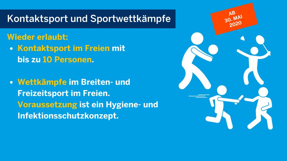 Kontaktsport und Sportwettkämpfe