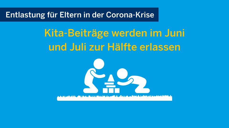 Entlastung Elternbeiträge Juni+Juli